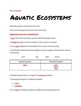 Aquatic Ecosystems Study Jams