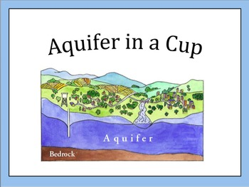 Aquifer in a Cup Powerpoint Lesson