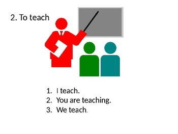 Ar verb powerpoint