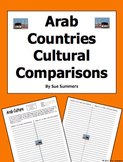 Arab Countries Comparisons Worksheet