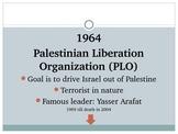 Arab Isaeli Conflict Timeline