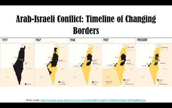 Arab-Israeli Conflict Lesson with Mapping Activity