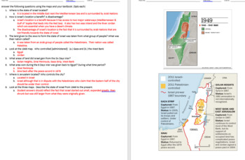 Arab-Israeli Conflict Mapping Activity