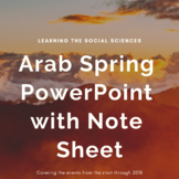 Arab Spring PowerPoint and Note Sheet