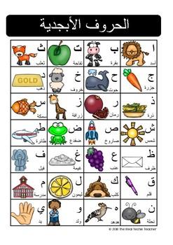 Arabic Alphabet Charts