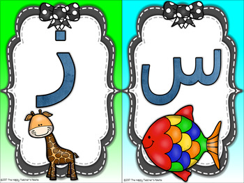 Arabic Alphabet Posters Beginning Sounds