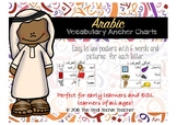 Arabic Alphabet Vocabulary Charts