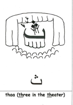 Arabic Alphabet in Pictures