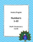 Arabic/English Numbers 1-10