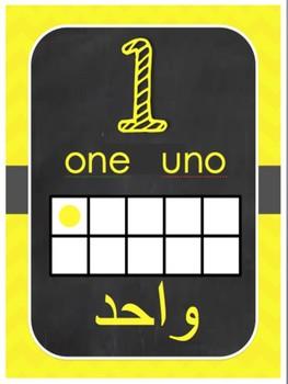 Arabic English Spanish Numbers 1-10