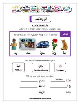 Arabic Grammar; 3 Kinds of Words