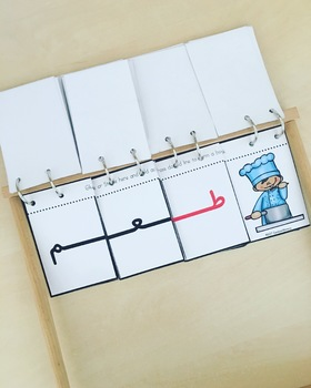 Arabic Letter Forms Make the Word (Booklets)