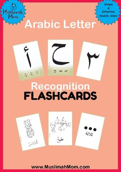 Arabic Letter Recognition Flashcards- Basic