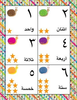 Number Cards-Arabic,  Snail Themed