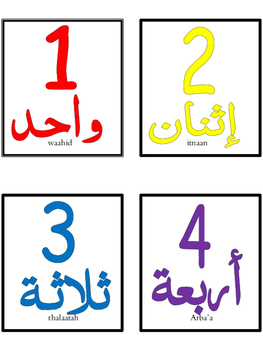 photo regarding Printable Numbers Flashcards referred to as Arabic Figures Flashcard Printable