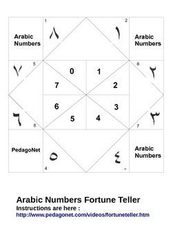 Arabic Numbers Fortune Teller