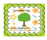 Arabic: Tree ( Shajar) 3-Part Cards :