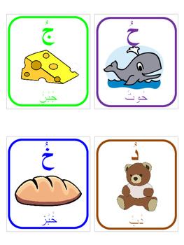 Arabic Vowels Damma Flashcards