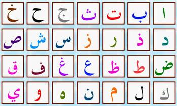 Arabic alphabet colour version placemat
