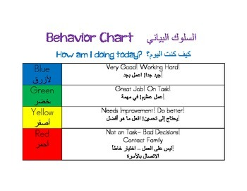 Arabic and English Behavior Chart FREEBIE!!