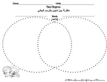 GRAPHIC ORGANIZERS ARABIC AND ENGLISH!