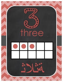 Arabic and English Numbers 1-10