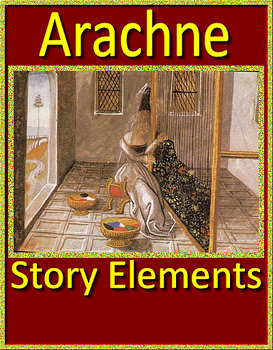 Arachne Paperless Activities for Google Drive HMH Collections Close Reader