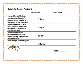 Arachnid Post Cards