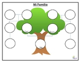 Arbol Genealogico - Family Tree in Spanish