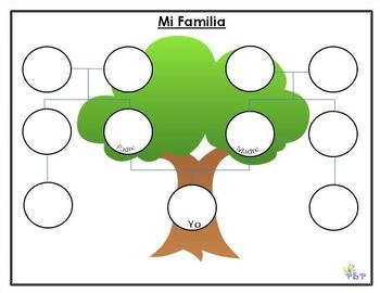 Arbol Genealogico Family Tree In Spanish By N Thompson Jamaica