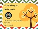 Family Tree project for Spanish classes!  Arbol de mi Familia!