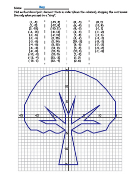 Arbor Day Ordered Pair Picture