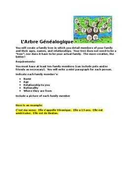 Arbre Genealogique: Family Tree project
