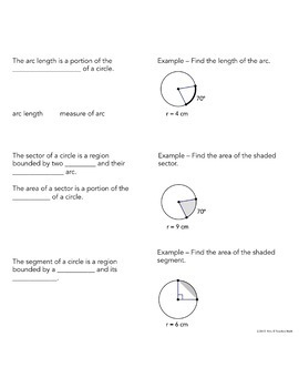 Arc Length and Sector Area Foldable