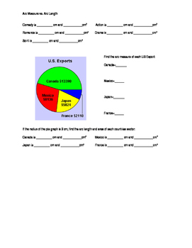 Arc Measure vs. Arc Length of circles