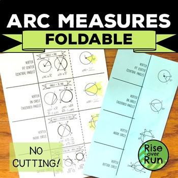 Arc Measures Foldable, Vertex Location of Angles
