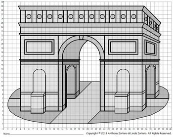 Arc de Triomphe, French, History, Coordinate Graphing, Coordinate Drawing