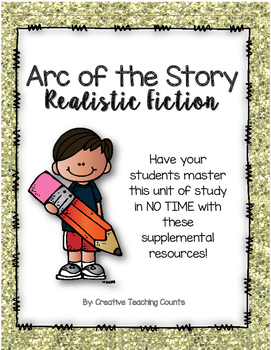 Arc of the Story Unit of Study - Lucy Calkins Realistic Fiction