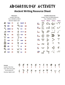 Archaeology - Ancient Writing Activity - Resource