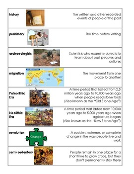 Archaeology and Early Humans Vocabulary Cards (S.S. Framework aligned)