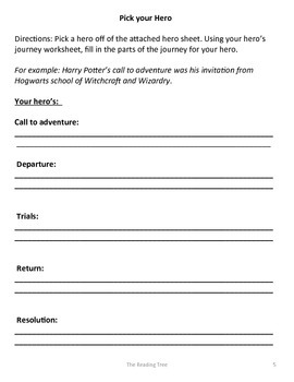 Archetype Activity Pack