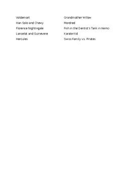 Archetype Categories Activity