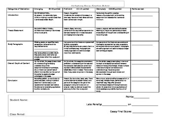 Archetype Essay Comprehensive Grading Rubric