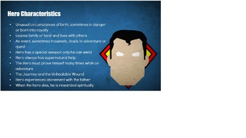 Archetypes Lessons