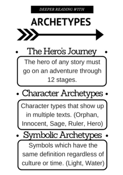 Archetypes Poster for the High School Classroom