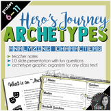 Archetypes in the Hero's Journey
