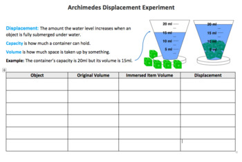 Archimedes Displacement Experiment