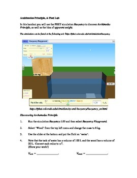Archimedes Principle and Apparent Weight