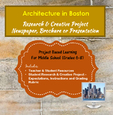 Architectural Landmarks in Boston - Research & Creative Technology Project