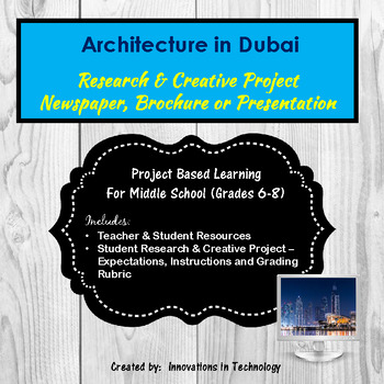 Architectural Landmarks in Dubai - Research & Creative Technology Project